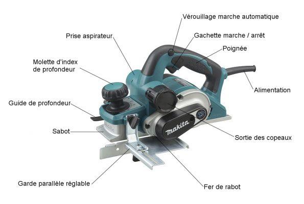 rabot électrique explications